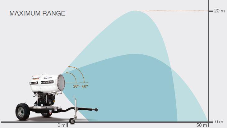 dust-suppression-unit-df-15000-maximum-range