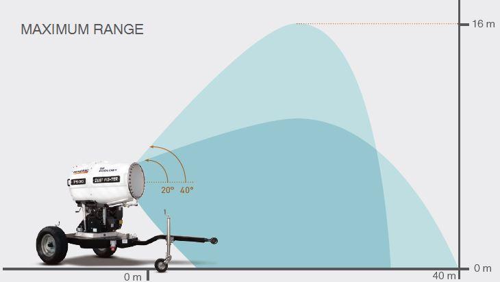 dust-suppression-unit-df-7500-maximum-range