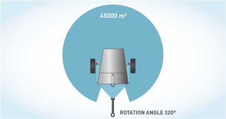 dustfighter-110000-rotation-angle