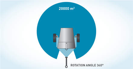 dustfighter-50000-rotation-angle