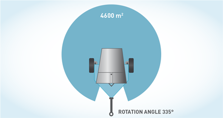 dustfighter-7500-MPT-rotation-angle
