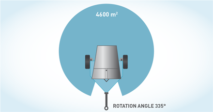 dustfighter-7500-rotation-angle